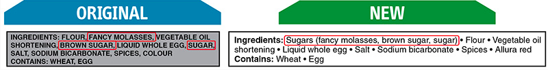 Https Www Canada Ca En Health Canada Services Food Labelling Changes Html A