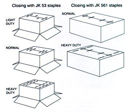 Stapling Diagram
