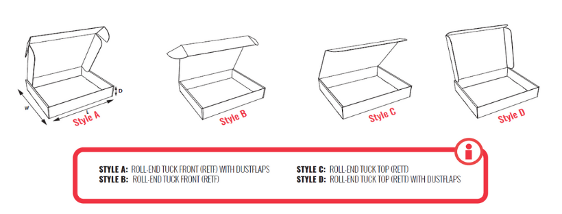 illustration of 4 different Roll-End Tuck Top (RETT) with Dustflaps boxes